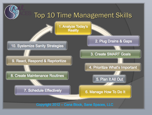 What are some good time management strategies