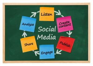 5 Tricks To Savvy Social Media Strategy