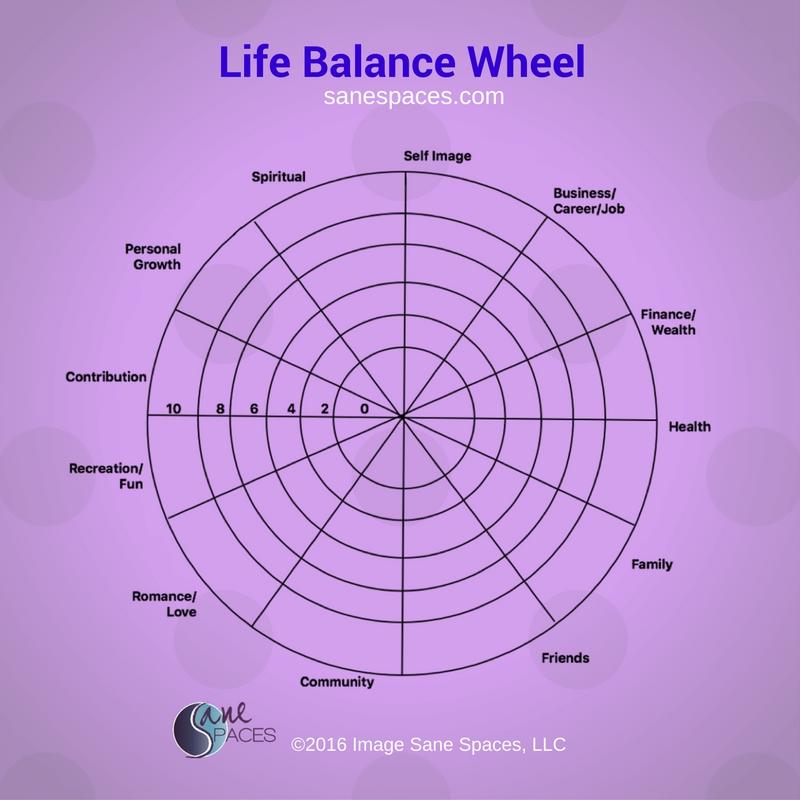 the wheel of life pdf