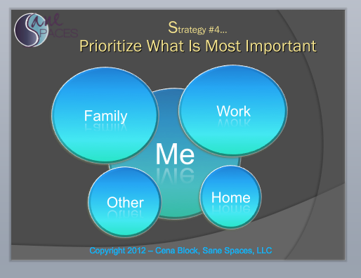 prioritize what's most important/strategy #4/sanespaces.com