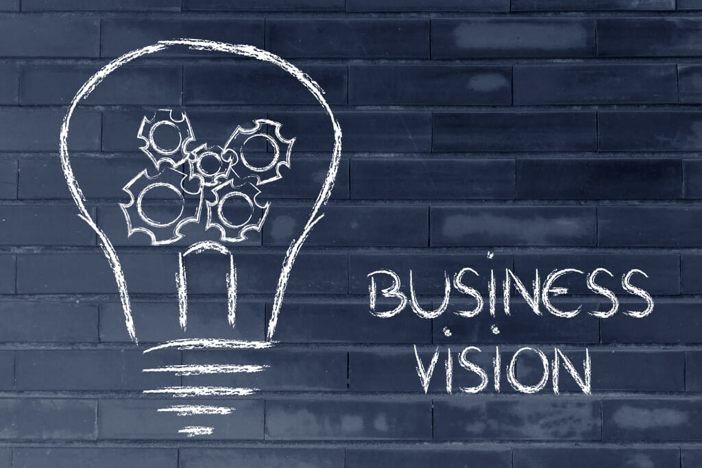 write a powerful succinct Business Vision for your business