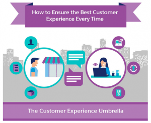 How to Ensure the Best Customer Experience