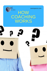 How Coaching Works with SaneSpaces.Com