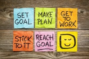 Goal setting/success concept/sanespaces.com
