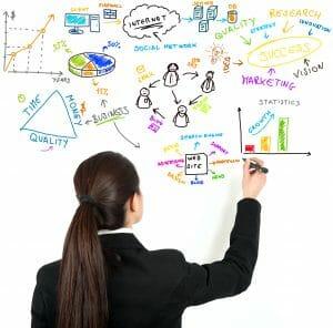 Businesswoman draw modern business concept